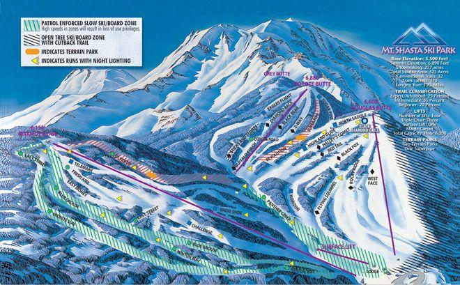 Mt Shasta Skipark