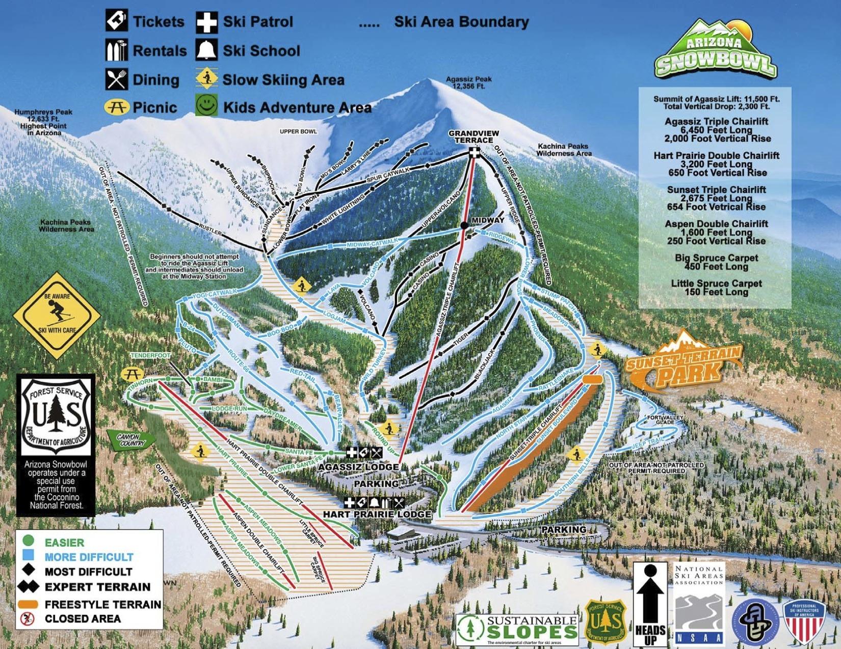 Arizona Snowbowl Map